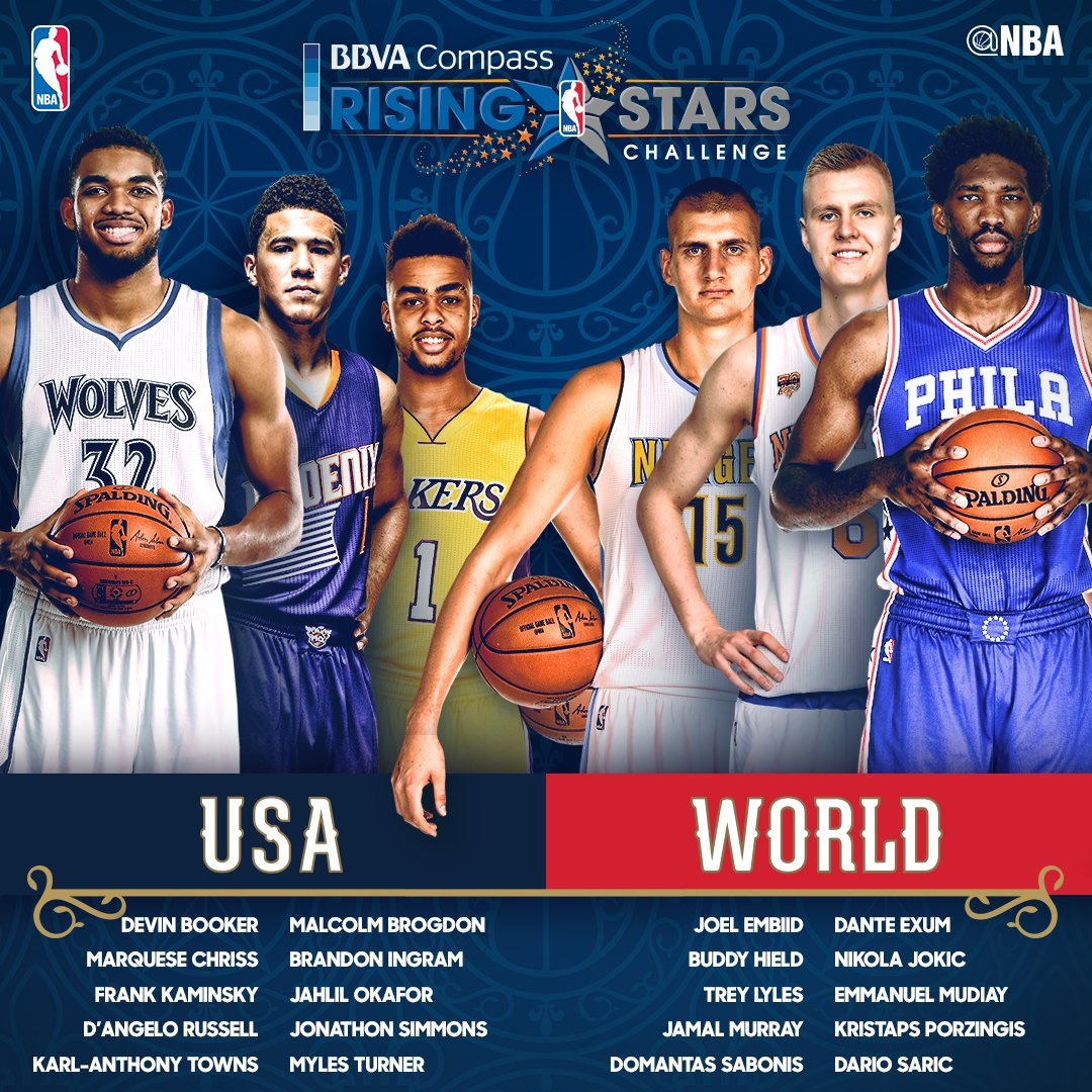 Nba Rising Stars Challenge: NBA All-Star Weekend 2017: Summary & Predictions
